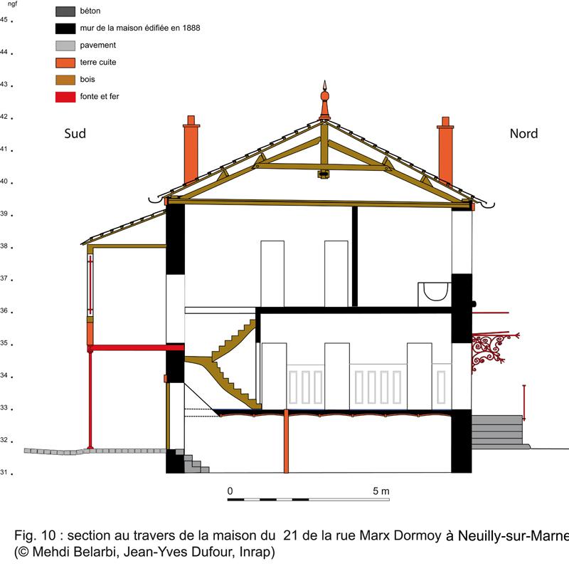 La maison neuve d 39 un marchand de vin de la fin du xixe sicle neuilly sur - Hauteur plafond maison ...